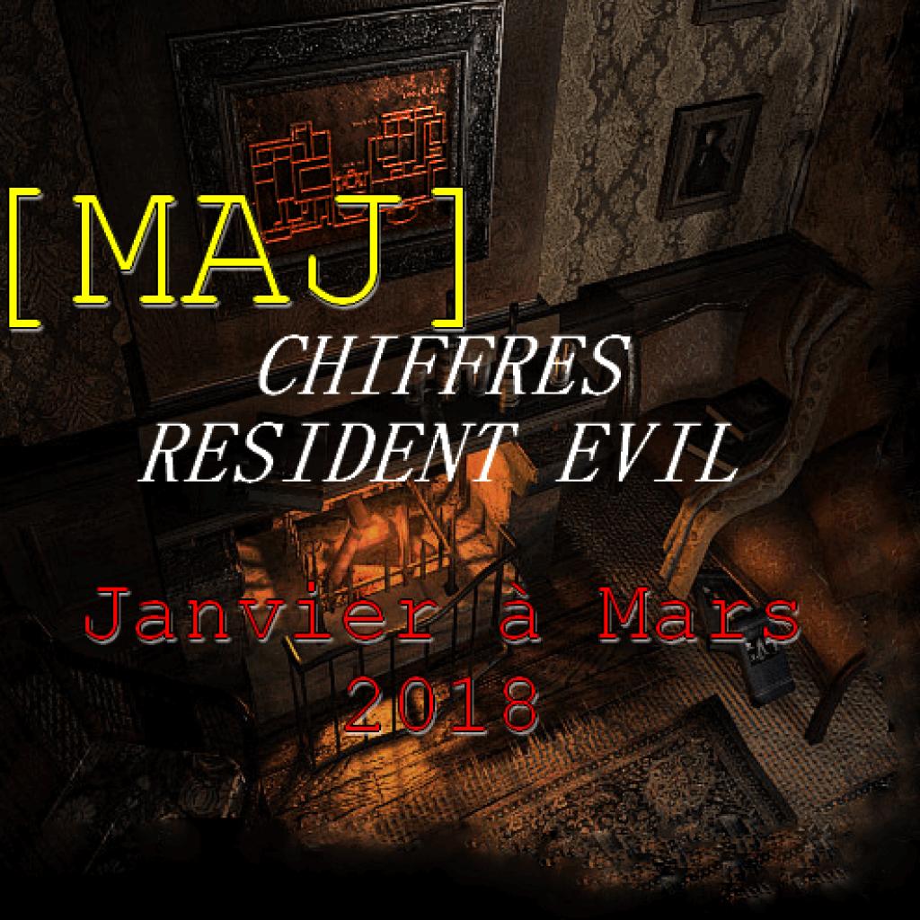 Resident Evil - Ventes entre Janvier et Mars 2018